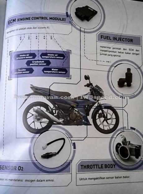 sensor-injeksi-all-new-suzuki-satria-F150-injeksi-2016-pertamax7.com-