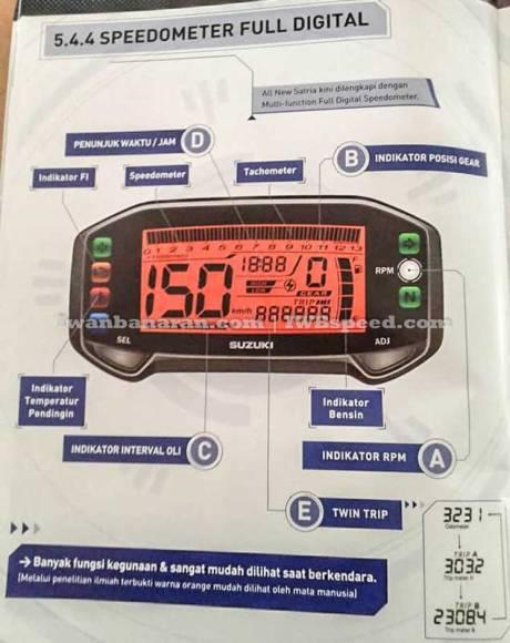 speedometer-all-new-suzuki-satria-F150-injeksi-2016-pertamax7.com-