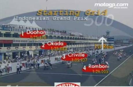 starting grid grand prix indonesia 1997 pertamax7.com