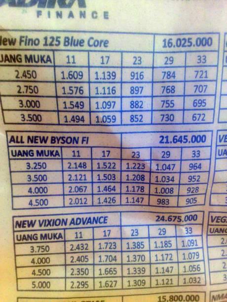harga-OTR--yamaha-new-Fino-125-di-Karawang-lebih-murah-dari-Pulau-jakarta