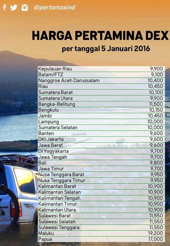 harga pertamina dex diesel turun per 5 januari 2016 pertamax7.com