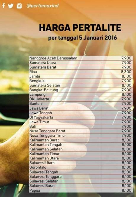 harga pertamina pertalite turun per 5 januari 2016 pertamax7.com