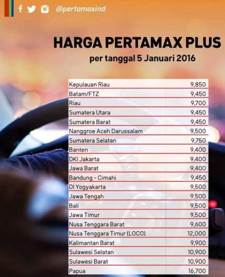 harga pertamina pertamax plus turun per 5 januari 2016 pertamax7.com