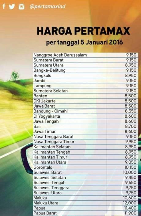 harga pertamina pertamax turun per 5 januari 2016 pertamax7.com