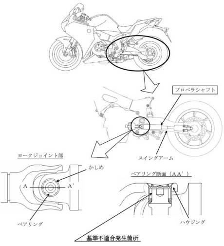 Indikasi-Kerusakan-Bearing-Sistem-Gardan,-Honda-Recall-1825-Unit-VFR1200F-pertamax7.com-