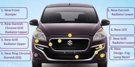 Suzuki ERTIGA varian Tertinggi Meluncur berlabel DREZA, pakai Rem ABS dan EBD 01 Pertamax7.com